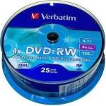 CD-RW, DVD-RW, DVD+RW диски