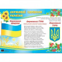Плакат Державні символи України українською Ранок (20) 0101/13104028