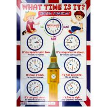 Плакат Англійська мова Час Ранок №15104173У